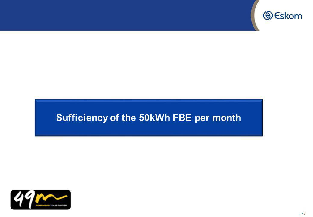 Sufficiency of the 50kWh FBE per month 8