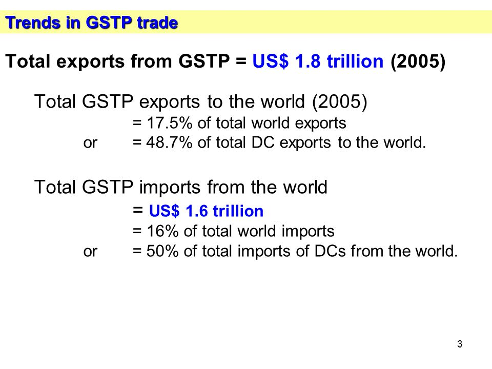 3 Total exports from GSTP = US$ 1.8 trillion (2005) Total GSTP exports to the world (2005) = 17.5% of total world exports or = 48.7% of total DC exports to the world.