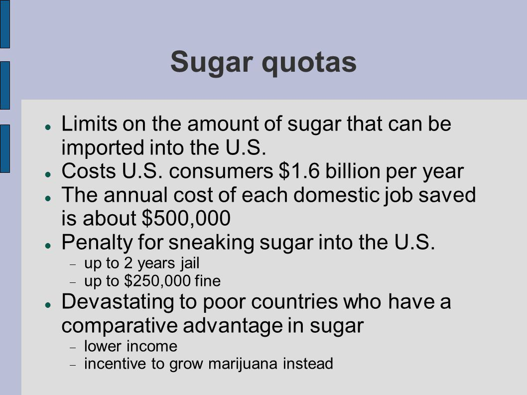 Sugar quotas Limits on the amount of sugar that can be imported into the U.S.