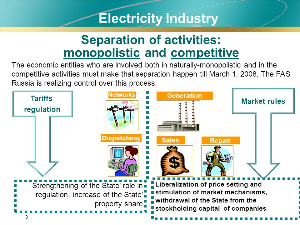 3 Electricity Industry Separation of activities: monopolistic and competitive Generation Sales Liberalization of price setting and stimulation of market mechanisms, withdrawal of the State from the stockholding capital of companies Strengthening of the State role in regulation, increase of the State property share Tariffs regulation Market rules Networks Dispatching Repair The economic entities who are involved both in naturally-monopolistic and in the competitive activities must make that separation happen till March 1, 2008.