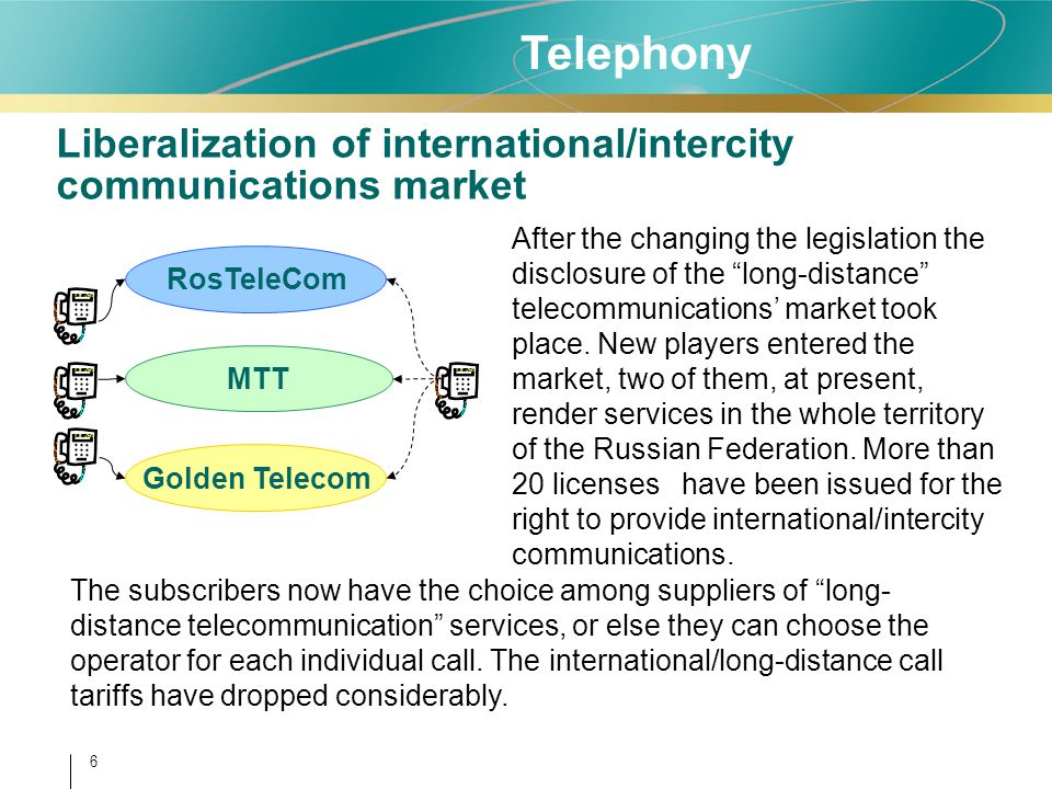 6 Telephony Liberalization of international/intercity communications market After the changing the legislation the disclosure of the long-distance telecommunications market took place.