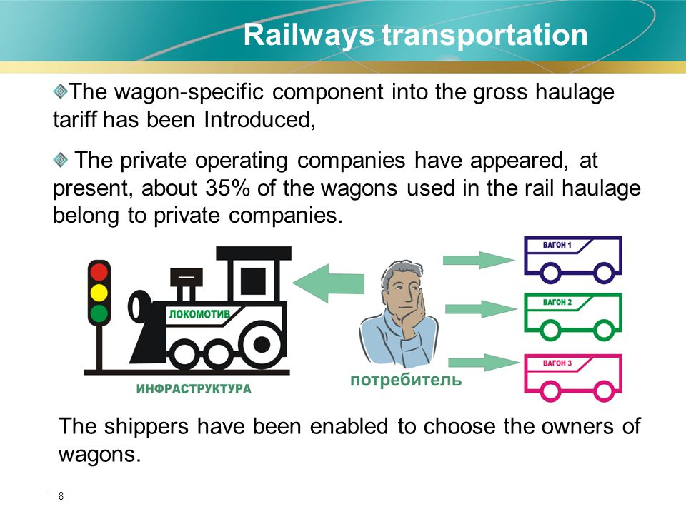 8 Railways transportation The wagon-specific component into the gross haulage tariff has been Introduced, The private operating companies have appeared, at present, about 35% of the wagons used in the rail haulage belong to private companies.