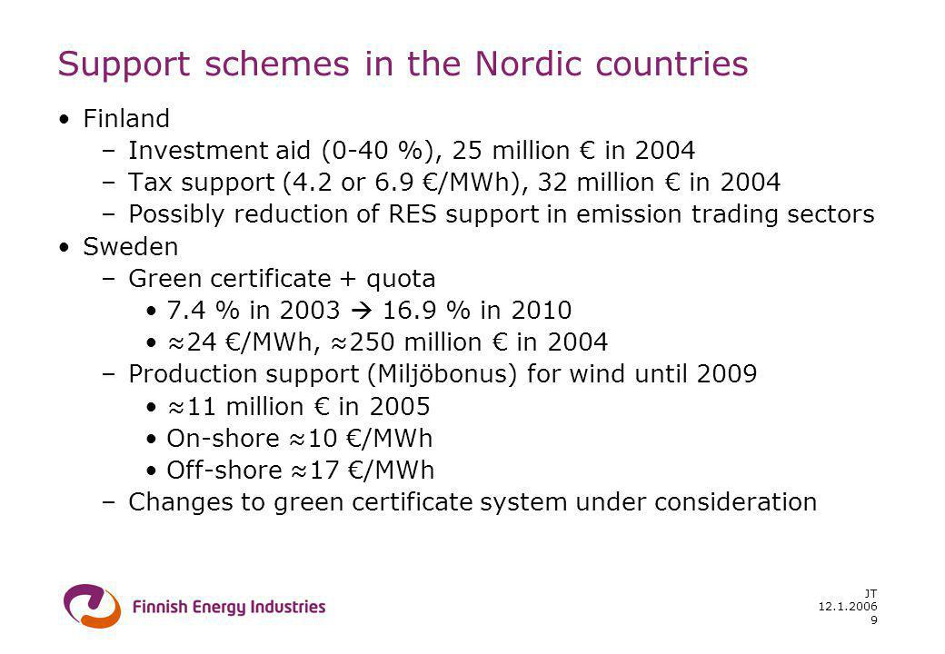12.1.2006 JT 9 Support schemes in the Nordic countries Finland –Investment aid (0-40 %), 25 million in 2004 –Tax support (4.2 or 6.9 /MWh), 32 million in 2004 –Possibly reduction of RES support in emission trading sectors Sweden –Green certificate + quota 7.4 % in 2003 16.9 % in 2010 24 /MWh, 250 million in 2004 –Production support (Miljöbonus) for wind until 2009 11 million in 2005 On-shore 10 /MWh Off-shore 17 /MWh –Changes to green certificate system under consideration
