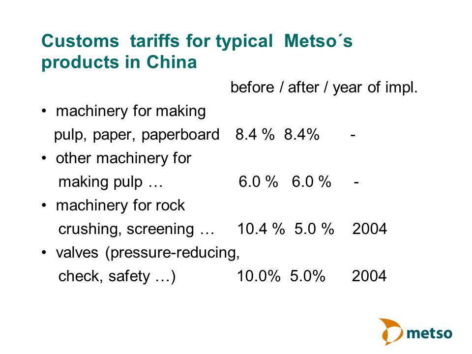 Customs tariffs for typical Metso´s products in China before / after / year of impl.
