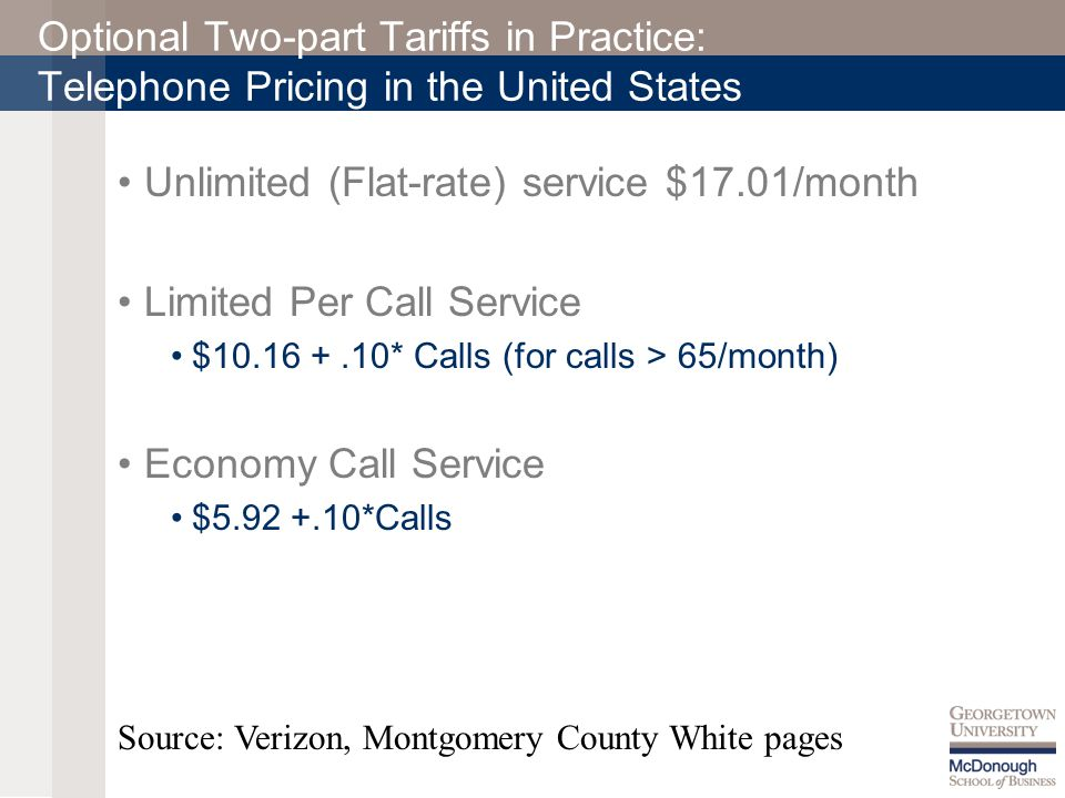 Optional Two-part Tariffs in Practice: Telephone Pricing in the United States Unlimited (Flat-rate) service $17.01/month Limited Per Call Service $10.16 +.10* Calls (for calls > 65/month) Economy Call Service $5.92 +.10*Calls Source: Verizon, Montgomery County White pages
