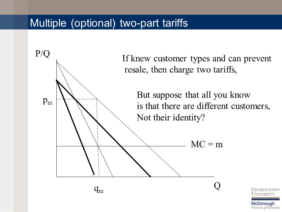 Multiple (optional) two-part tariffs P/Q Q MC = m pmpm qmqm If knew customer types and can prevent resale, then charge two tariffs, But suppose that all you know is that there are different customers, Not their identity