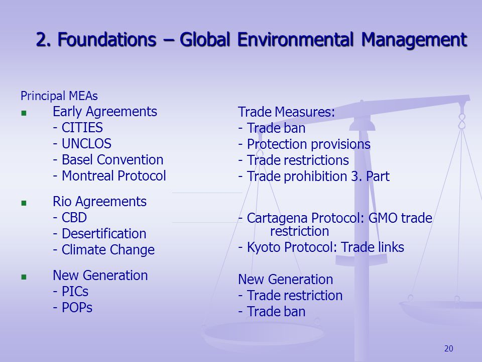 20 2. Foundations – Global Environmental Management 2.