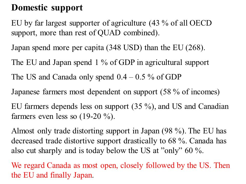 Domestic support EU by far largest supporter of agriculture (43 % of all OECD support, more than rest of QUAD combined).