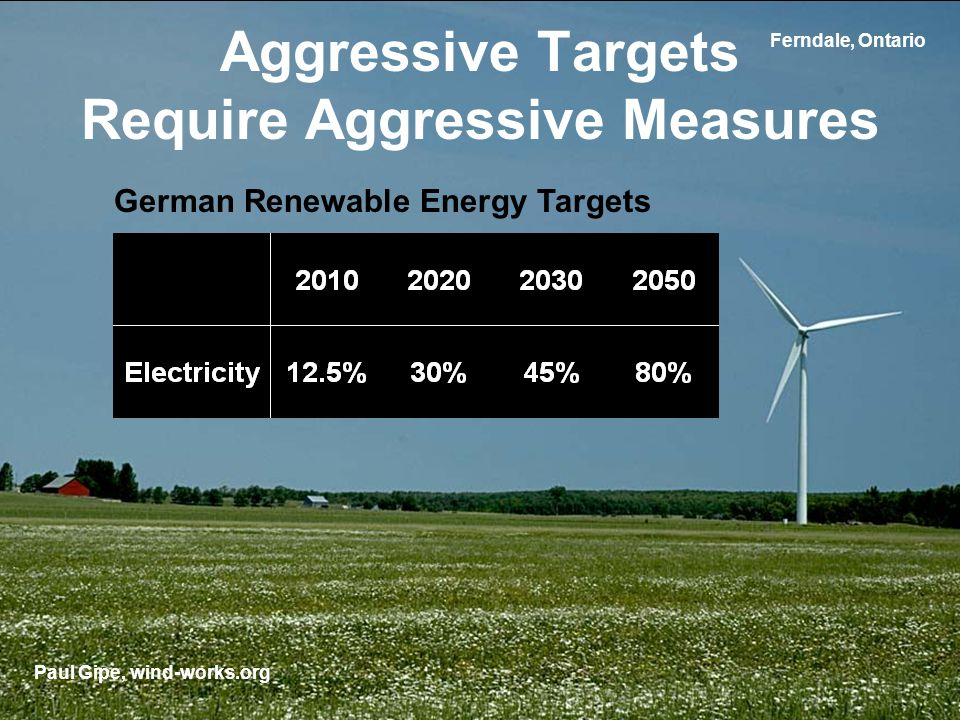 Ferndale, Ontario Aggressive Targets Require Aggressive Measures Paul Gipe, wind-works.org German Renewable Energy Targets