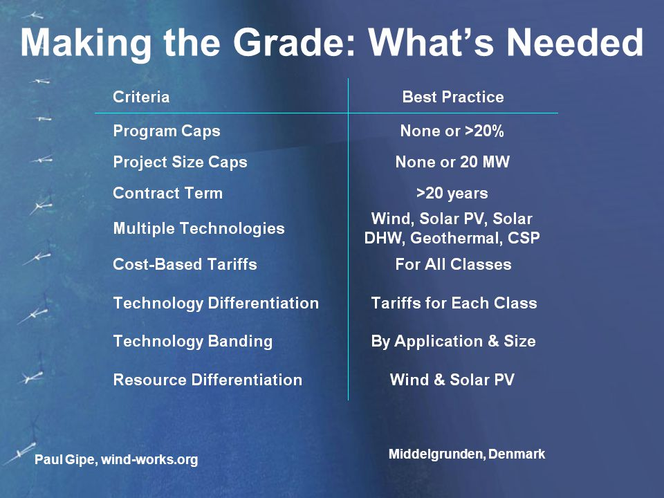 Making the Grade: Whats Needed Paul Gipe, wind-works.org Middelgrunden, Denmark