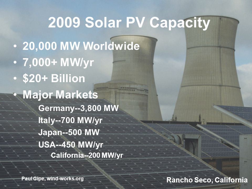2009 Solar PV Capacity 20,000 MW Worldwide 7,000+ MW/yr $20+ Billion Major Markets Germany--3,800 MW Italy--700 MW/yr Japan--500 MW USA--450 MW/yr California--200 MW/yr Rancho Seco, California Paul Gipe, wind-works.org