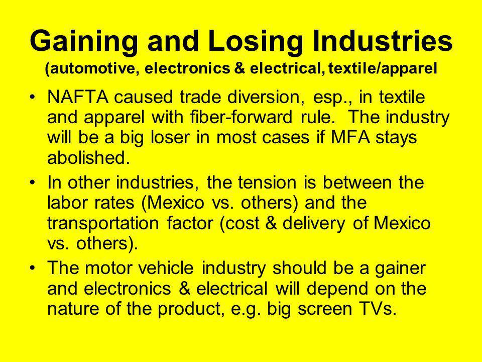 Gaining and Losing Industries (automotive, electronics & electrical, textile/apparel NAFTA caused trade diversion, esp., in textile and apparel with fiber-forward rule.