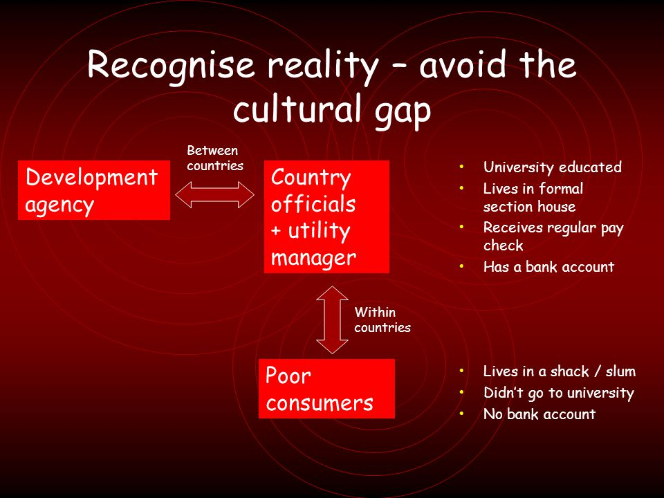 Recognise reality – avoid the cultural gap Development agency Country officials + utility manager Poor consumers University educated Lives in formal section house Receives regular pay check Has a bank account Lives in a shack / slum Didnt go to university No bank account Between countries Within countries