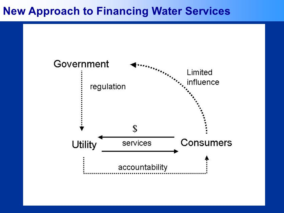 New Approach to Financing Water Services