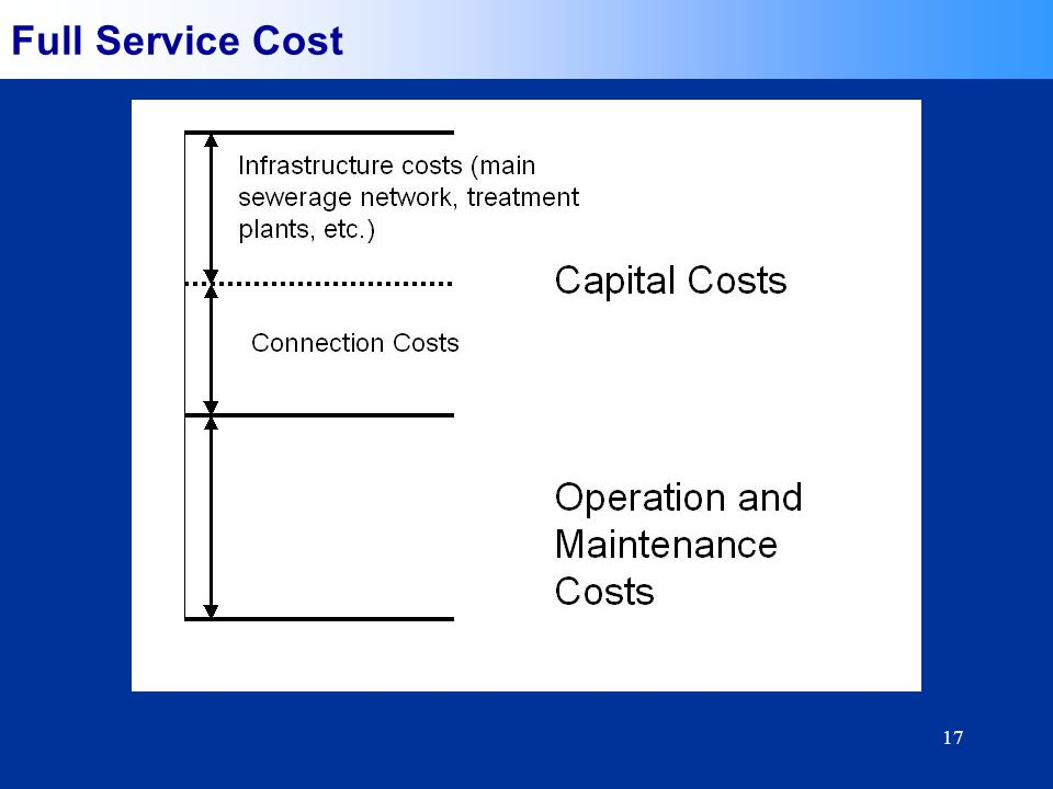 17 Involvement of the Private SectorFull Service Cost