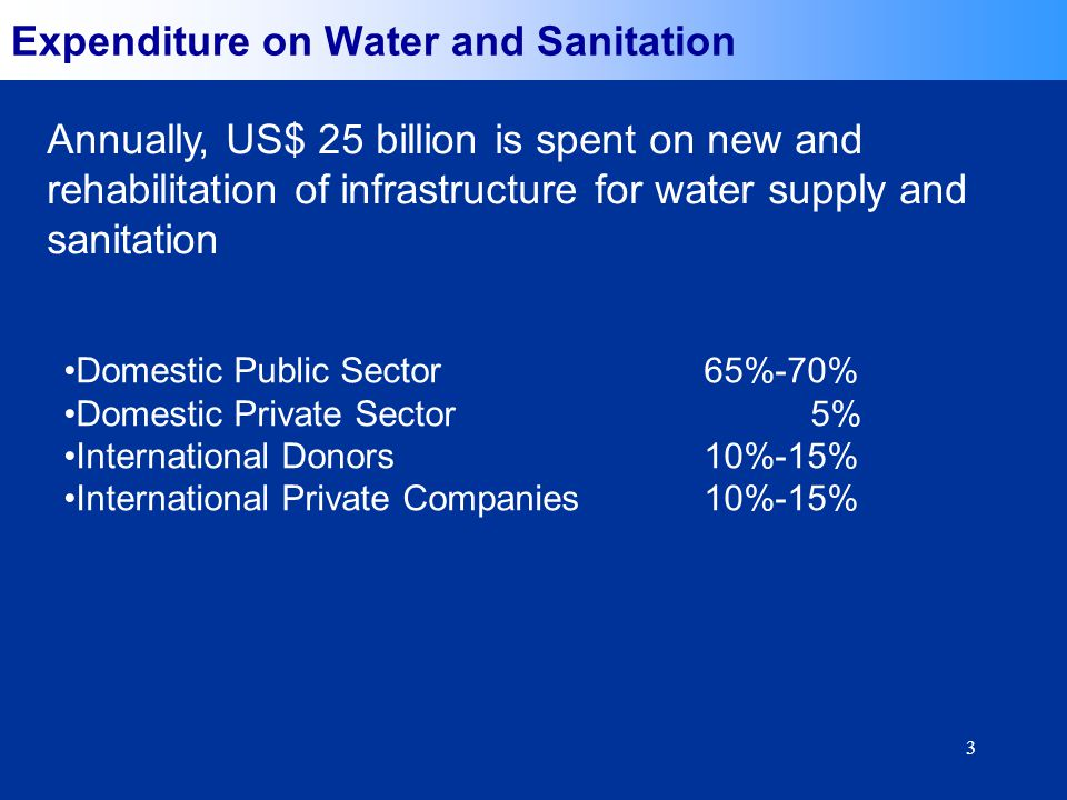 3 Expenditure on Water and Sanitation Annually, US$ 25 billion is spent on new and rehabilitation of infrastructure for water supply and sanitation Domestic Public Sector 65%-70% Domestic Private Sector 5% International Donors 10%-15% International Private Companies 10%-15%