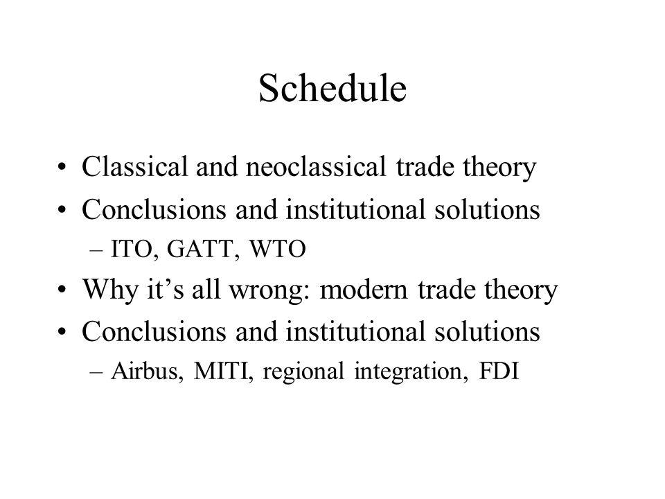 Schedule Classical and neoclassical trade theory Conclusions and institutional solutions –ITO, GATT, WTO Why its all wrong: modern trade theory Conclusions and institutional solutions –Airbus, MITI, regional integration, FDI