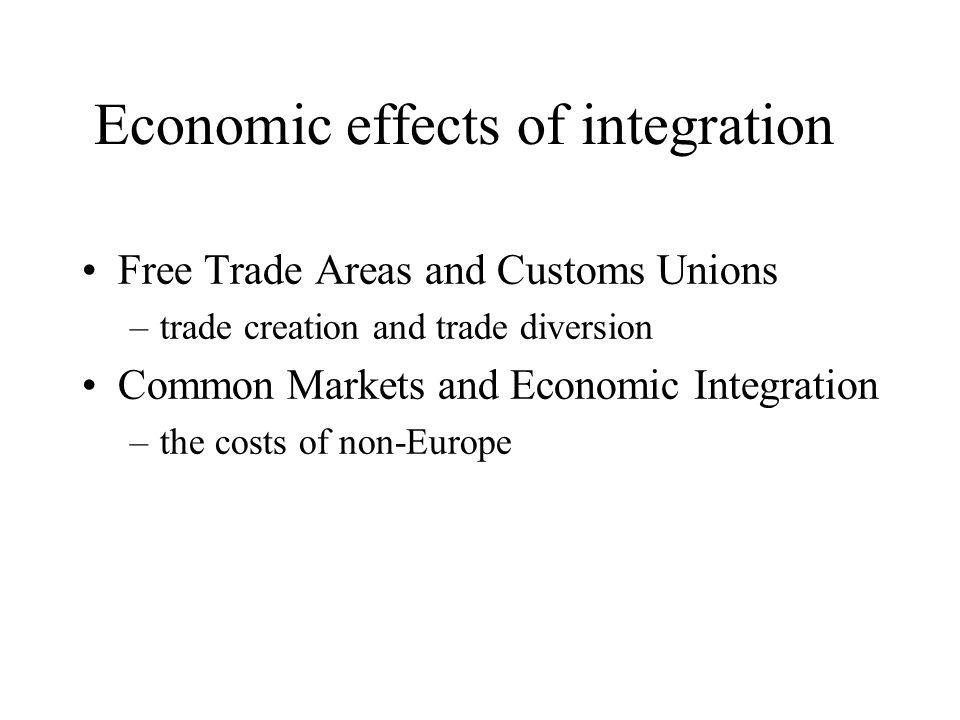 Economic effects of integration Free Trade Areas and Customs Unions –trade creation and trade diversion Common Markets and Economic Integration –the costs of non-Europe
