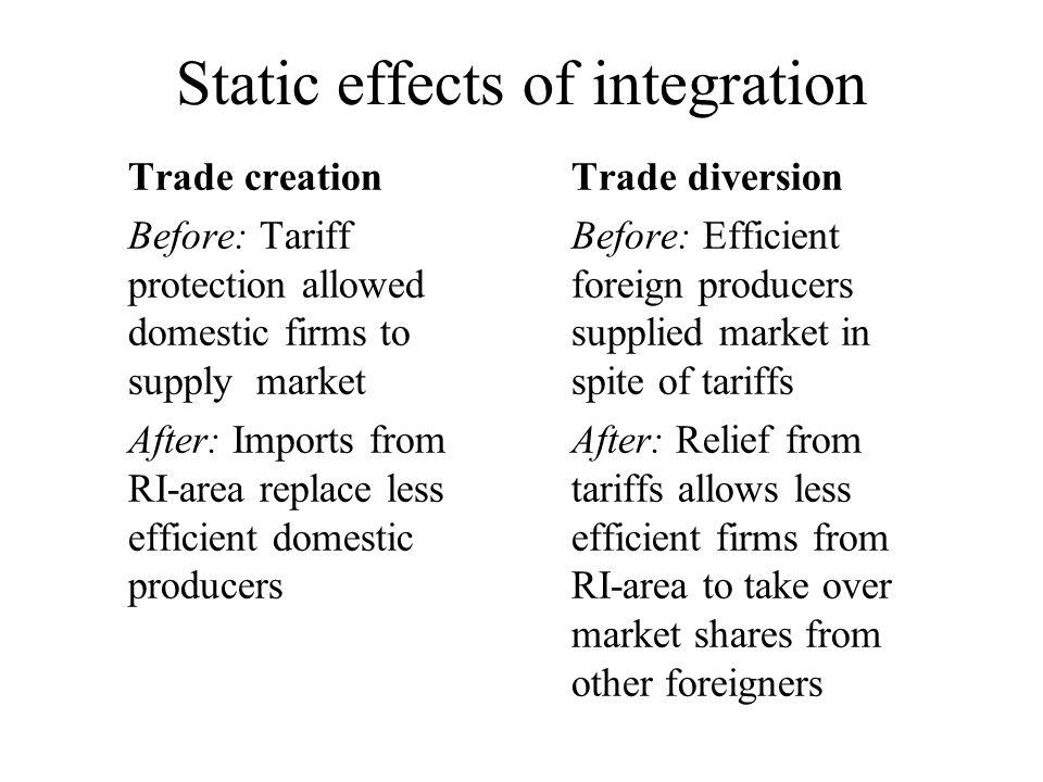 Static effects of integration Trade creation Before: Tariff protection allowed domestic firms to supply market After: Imports from RI-area replace less efficient domestic producers Trade diversion Before: Efficient foreign producers supplied market in spite of tariffs After: Relief from tariffs allows less efficient firms from RI-area to take over market shares from other foreigners
