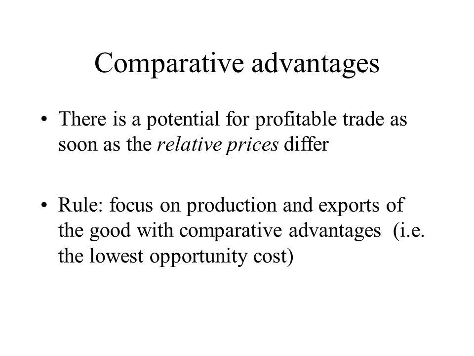 Comparative advantages There is a potential for profitable trade as soon as the relative prices differ Rule: focus on production and exports of the good with comparative advantages (i.e.