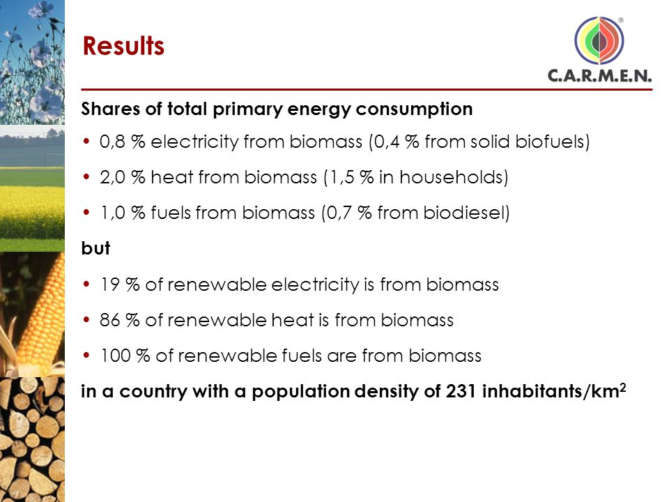 Results Shares of total primary energy consumption 0,8 % electricity from biomass (0,4 % from solid biofuels) 2,0 % heat from biomass (1,5 % in households) 1,0 % fuels from biomass (0,7 % from biodiesel) but 19 % of renewable electricity is from biomass 86 % of renewable heat is from biomass 100 % of renewable fuels are from biomass in a country with a population density of 231 inhabitants/km 2