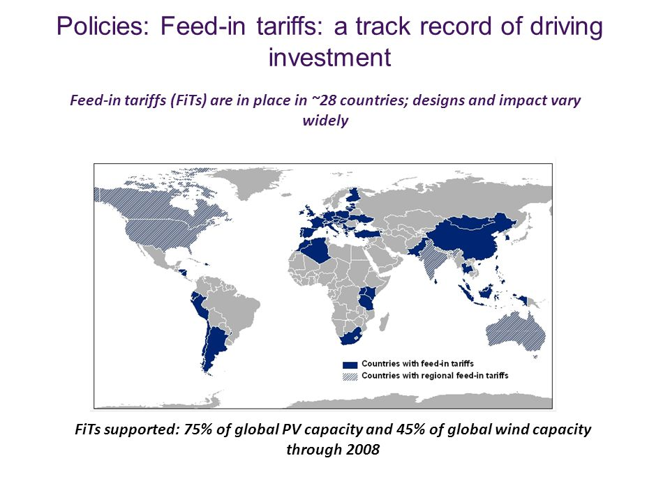 Policies: Feed-in tariffs: a track record of driving investment FiTs supported: 75% of global PV capacity and 45% of global wind capacity through 2008 Feed-in tariffs (FiTs) are in place in ~28 countries; designs and impact vary widely