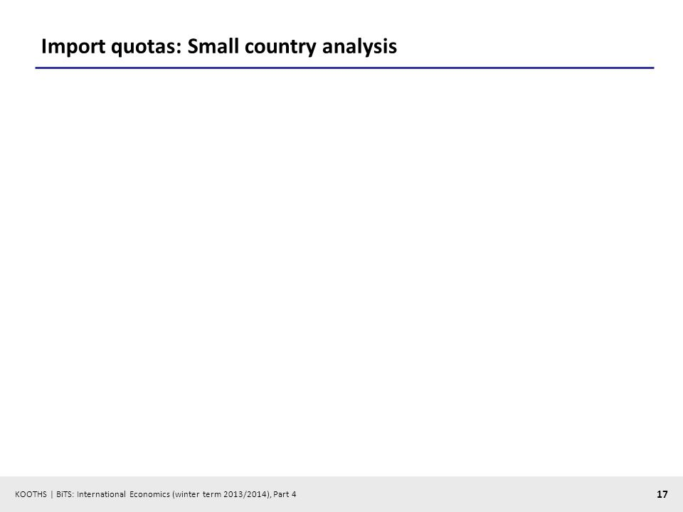 KOOTHS | BiTS: International Economics (winter term 2013/2014), Part 4 17 Import quotas: Small country analysis