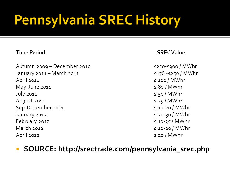 SOURCE:   Time Period SREC Value Autumn 2009 – December 2010 $250-$300 / MWhr January 2011 – March 2011 $176 -$250 / MWhr April 2011 $ 100 / MWhr May-June 2011$ 80 / MWhr July 2011$ 50 / MWhr August 2011$ 25 / MWhr Sep-December 2011 $ / MWhr January 2012$ / MWhr February 2012$ / MWhr March 2012$ / MWhr April 2012$ 20 / MWhr