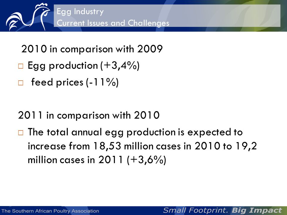 Egg Industry Current Issues and Challenges 2010 in comparison with 2009 Egg production (+3,4%) feed prices (-11%) 2011 in comparison with 2010 The total annual egg production is expected to increase from 18,53 million cases in 2010 to 19,2 million cases in 2011 (+3,6%)