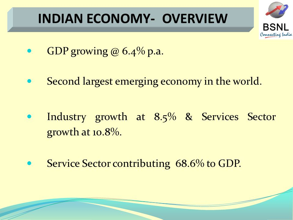 BSNL INDIAN ECONOMY- OVERVIEW GDP growing @ 6.4% p.a.