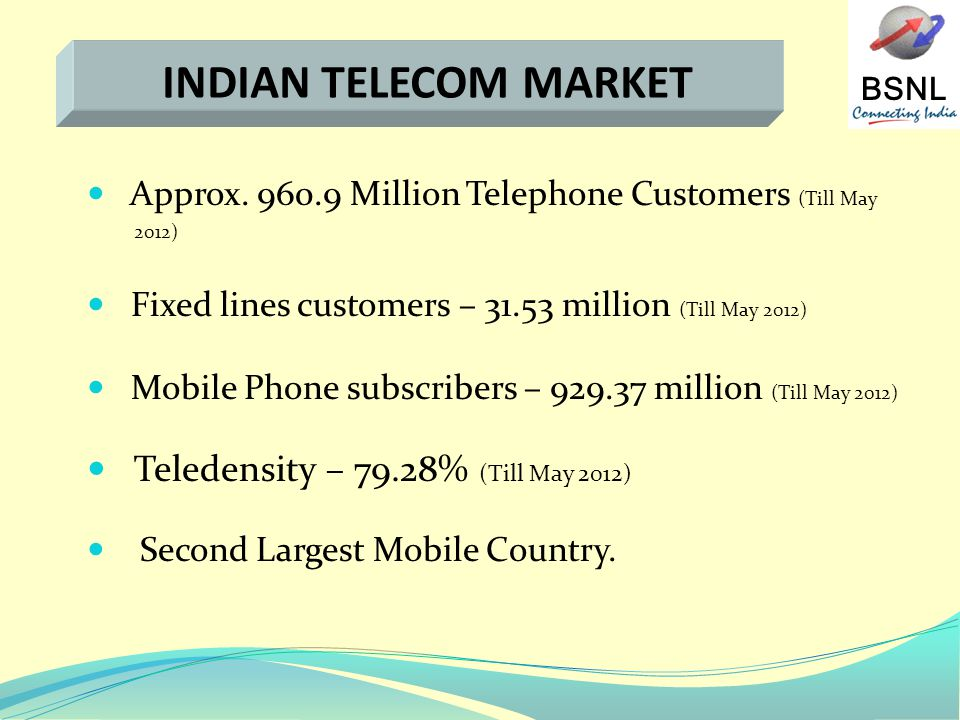BSNL INDIAN TELECOM MARKET Approx.
