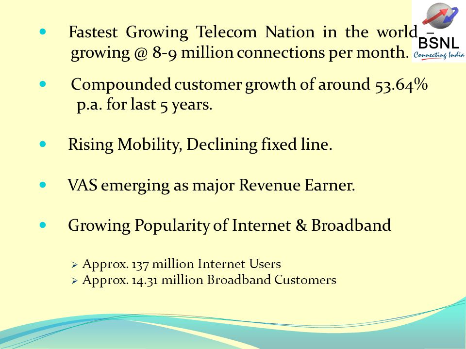 BSNL Fastest Growing Telecom Nation in the world – growing @ 8-9 million connections per month.