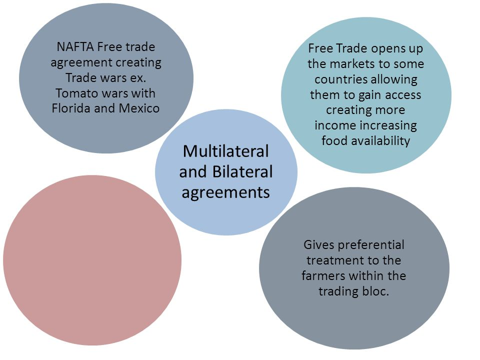 Multilateral and Bilateral agreements NAFTA Free trade agreement creating Trade wars ex.