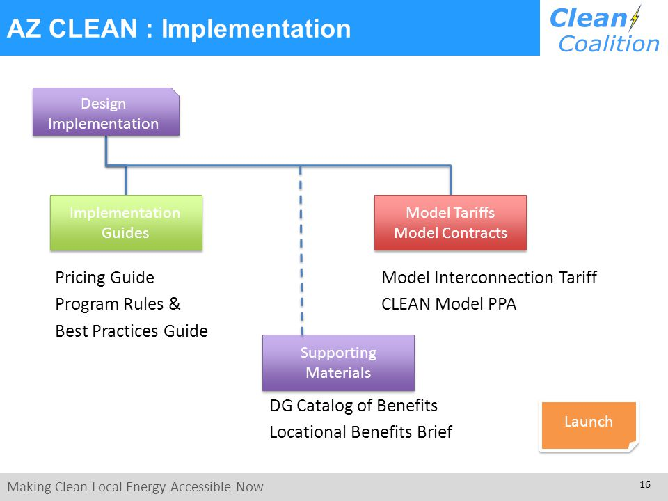 Making Clean Local Energy Accessible Now 16 DG Catalog of Benefits Locational Benefits Brief AZ CLEAN : Implementation Supporting Materials Model Interconnection Tariff CLEAN Model PPA Design Implementation Implementation Guides Implementation Guides Pricing Guide Program Rules & Best Practices Guide Model Tariffs Model Contracts Model Tariffs Model Contracts Launch