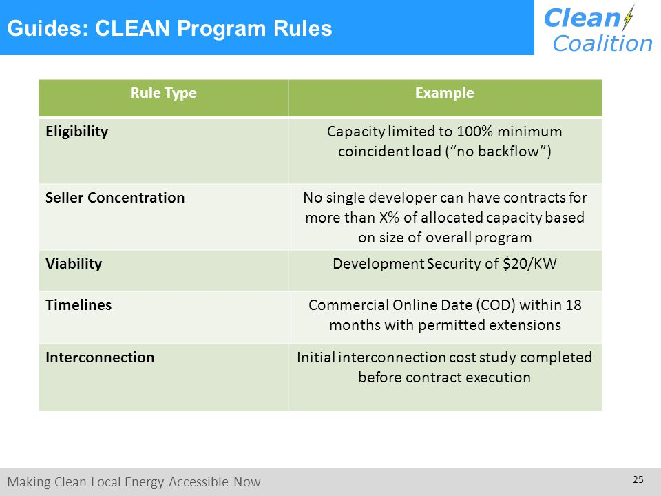 Making Clean Local Energy Accessible Now 25 Rule TypeExample EligibilityCapacity limited to 100% minimum coincident load (no backflow) Seller ConcentrationNo single developer can have contracts for more than X% of allocated capacity based on size of overall program ViabilityDevelopment Security of $20/KW TimelinesCommercial Online Date (COD) within 18 months with permitted extensions InterconnectionInitial interconnection cost study completed before contract execution Guides: CLEAN Program Rules