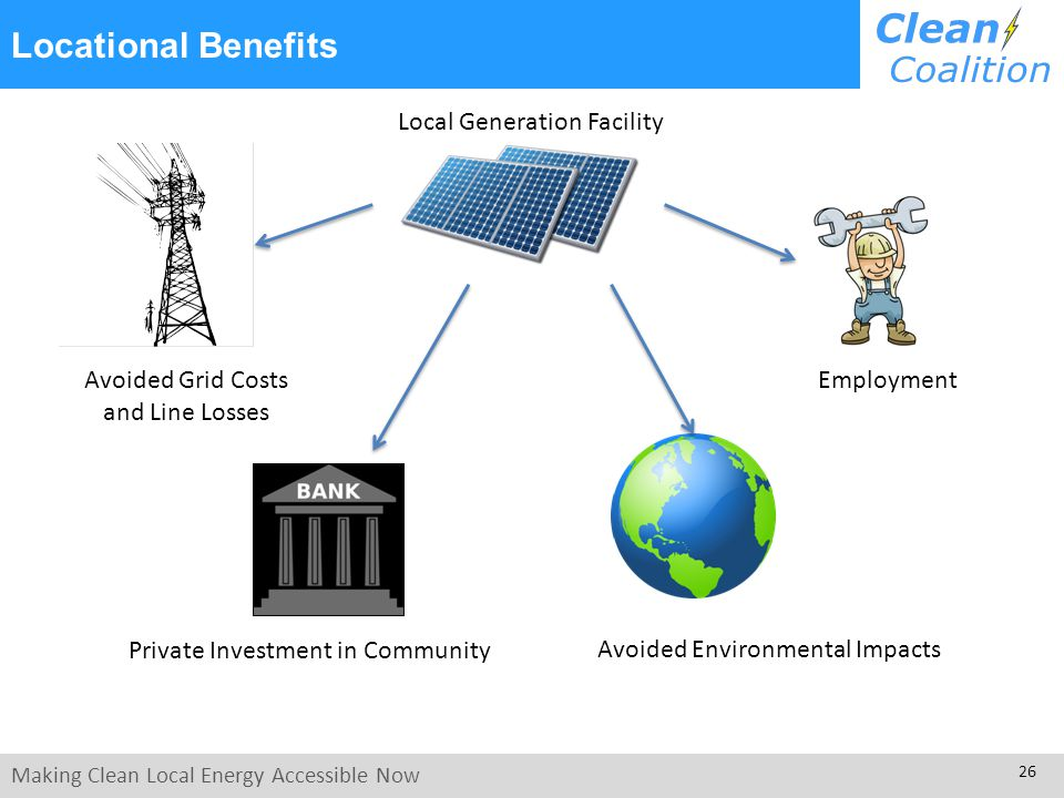 Making Clean Local Energy Accessible Now 26 Locational Benefits Avoided Grid Costs and Line Losses Private Investment in Community Avoided Environmental Impacts Employment Local Generation Facility