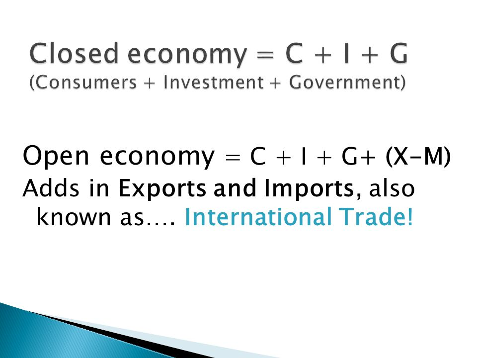 Open economy = C + I + G+ (X-M) Adds in Exports and Imports, also known as…. International Trade!