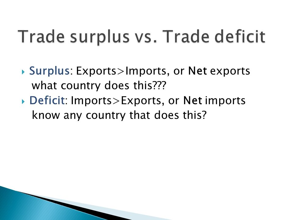 Surplus: Exports>Imports, or Net exports what country does this .