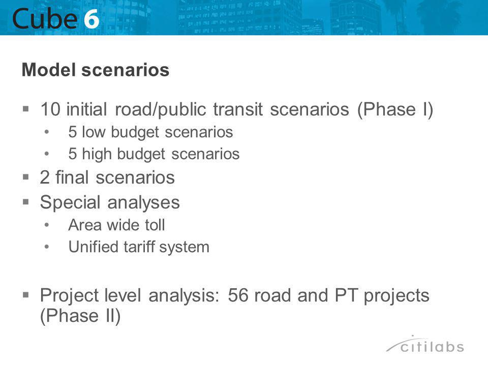 10 initial road/public transit scenarios (Phase I) 5 low budget scenarios 5 high budget scenarios 2 final scenarios Special analyses Area wide toll Unified tariff system Project level analysis: 56 road and PT projects (Phase II) Model scenarios