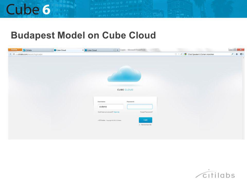 Budapest Model on Cube Cloud