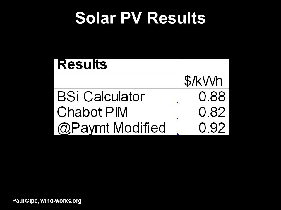 Solar PV Results Paul Gipe, wind-works.org