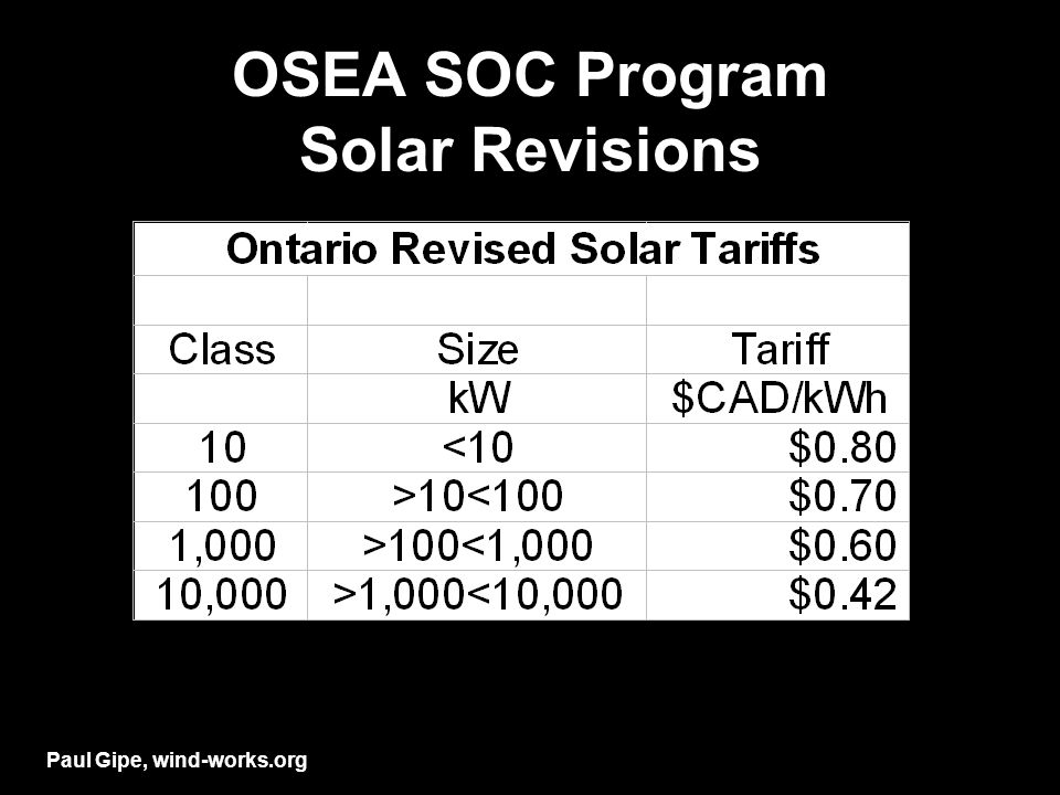 OSEA SOC Program Solar Revisions Paul Gipe, wind-works.org