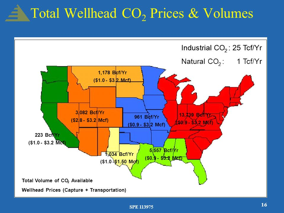 SPE 113975 16 Total Wellhead CO 2 Prices & Volumes 3,082 Bcf/Yr ($3.2-$3.2 Mcf) 961 Bcf/Yr ($0.9-$3.2 Mcf) 1,178 Bcf/Yr ($1.0-$3.2 Mcf) 13,739 Bcf/Yr ($0.9-$3.2 Mcf) 5,557 Bcf/Yr ($0.9-$3.2 Mcf) 223 Bcf/Yr ($1.0-$3.2 Mcf) 1,034 Bcf/Yr ($1.0-$1.0 Mcf) Total Volume of CO 2 Available Wellhead Prices (Capture + Transportation) Industrial CO 2 : 25 Tcf/Yr Natural CO 2 : 1 Tcf/Yr 3,082 Bcf/Yr ($2.8-$3.2 Mcf) 961 Bcf/Yr ($0.9-$3.2 Mcf) 1,178 Bcf/Yr ($1.0-$3.2 Mcf) 13,739 Bcf/Yr ($0.9-$3.2 Mcf) 5,557 Bcf/Yr ($0.9-$3.2 Mcf) 223 Bcf/Yr ($1.0-$3.2 Mcf) 1,034 Bcf/Yr ($1.0-$1.50 Mcf) Total Volume of CO 2 Available Wellhead Prices (Capture + Transportation) Industrial CO 2 : 25 Tcf/Yr Natural CO 2 : 1 Tcf/Yr