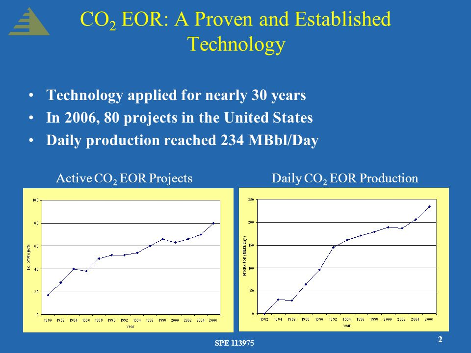 SPE 113975 2 CO 2 EOR: A Proven and Established Technology Technology applied for nearly 30 years In 2006, 80 projects in the United States Daily production reached 234 MBbl/Day Active CO 2 EOR Projects Daily CO 2 EOR Production