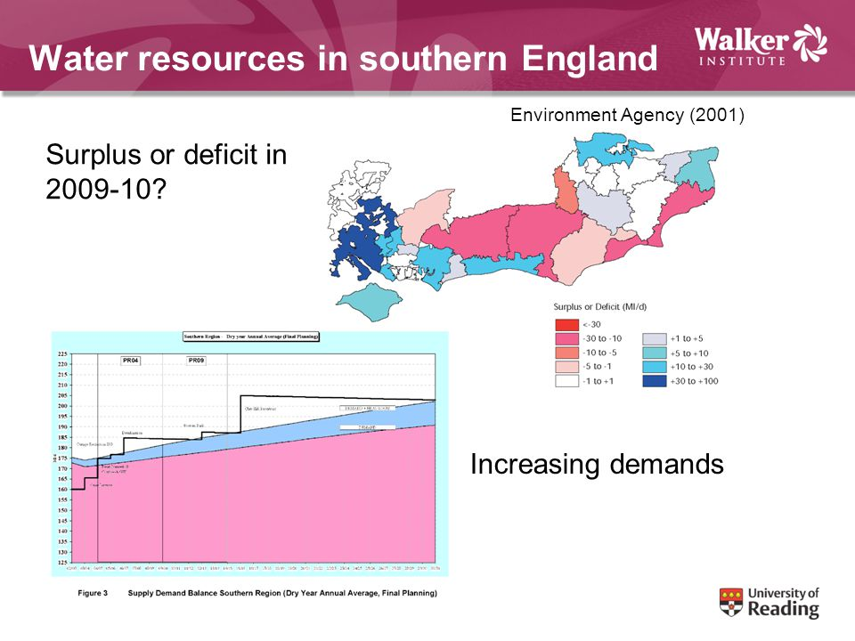 Water resources in southern England Surplus or deficit in 2009-10.