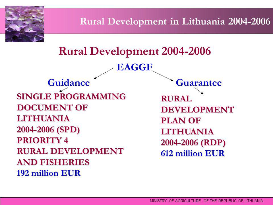 Rural Development in Lithuania 2004-2006 Rural Development 2004-2006 EAGGF Guidance Guarantee MINISTRY OF AGRICULTURE OF THE REPUBLIC OF LITHUANIA SINGLE PROGRAMMING DOCUMENT OF LITHUANIA 2004-2006 (SPD) PRIORITY 4 RURAL DEVELOPMENT AND FISHERIES 192 million EUR RURAL DEVELOPMENT PLAN OF LITHUANIA 2004-2006 (RDP) 612 million EUR