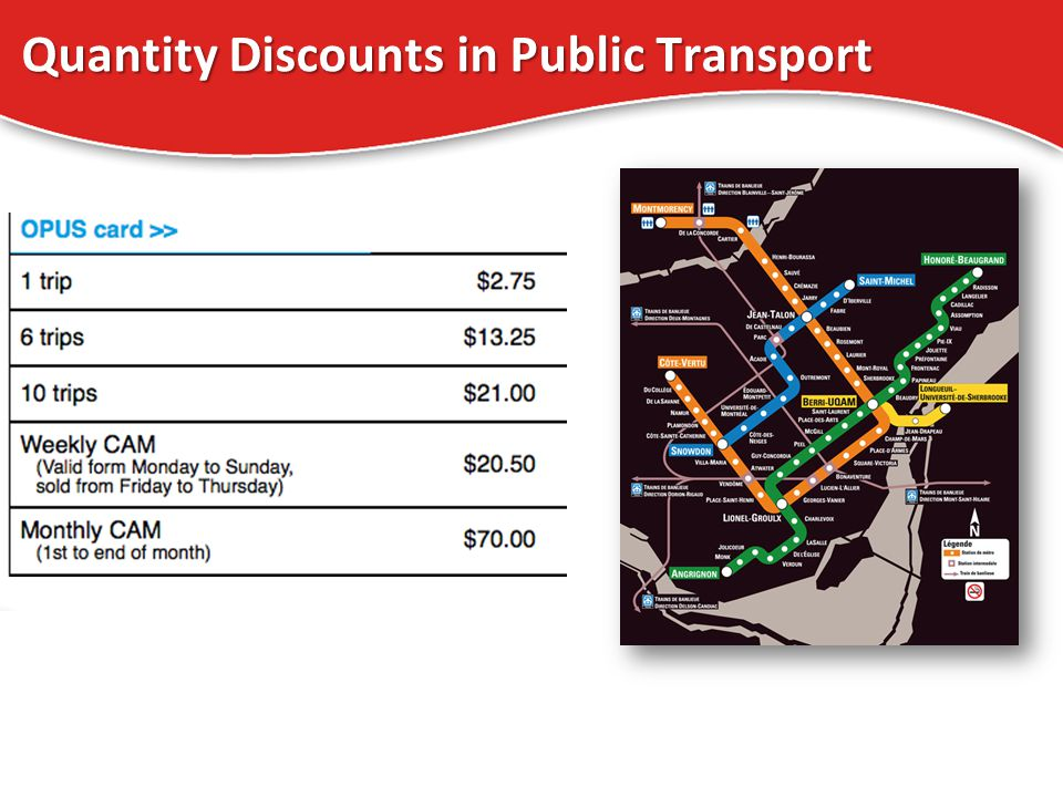 Quantity Discounts in Public Transport 12