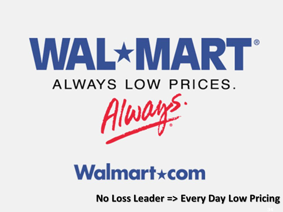 No Loss Leader => Every Day Low Pricing 34