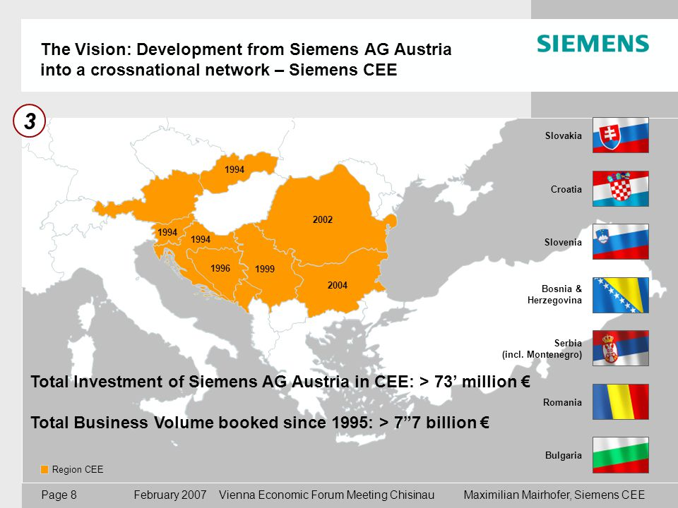 Page 8 February 2007 Vienna Economic Forum Meeting Chisinau Maximilian Mairhofer, Siemens CEE Region CEE Romania 2002 Bulgaria 2004 Slovakia Croatia Slovenia 1994 Bosnia & Herzegovina 1996 The Vision: Development from Siemens AG Austria into a crossnational network – Siemens CEE Serbia (incl.
