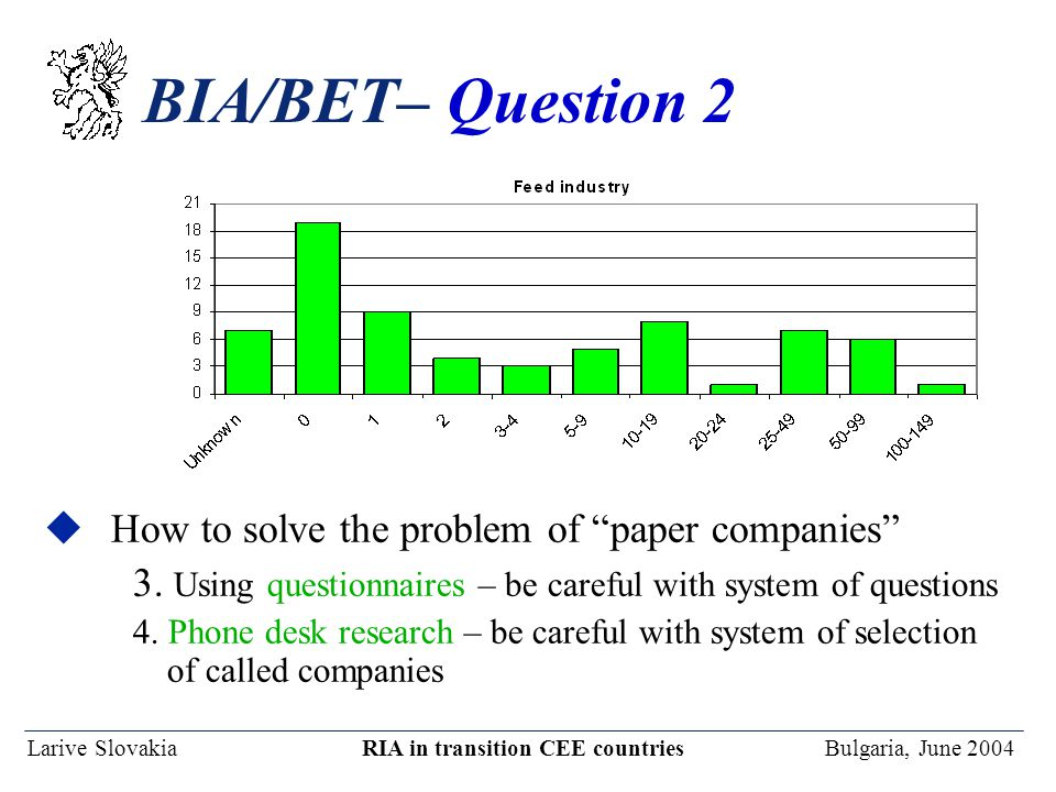 Larive Slovakia RIA in transition CEE countries Bulgaria, June 2004 BIA/BET– Question 2 uHow to solve the problem of paper companies 3.